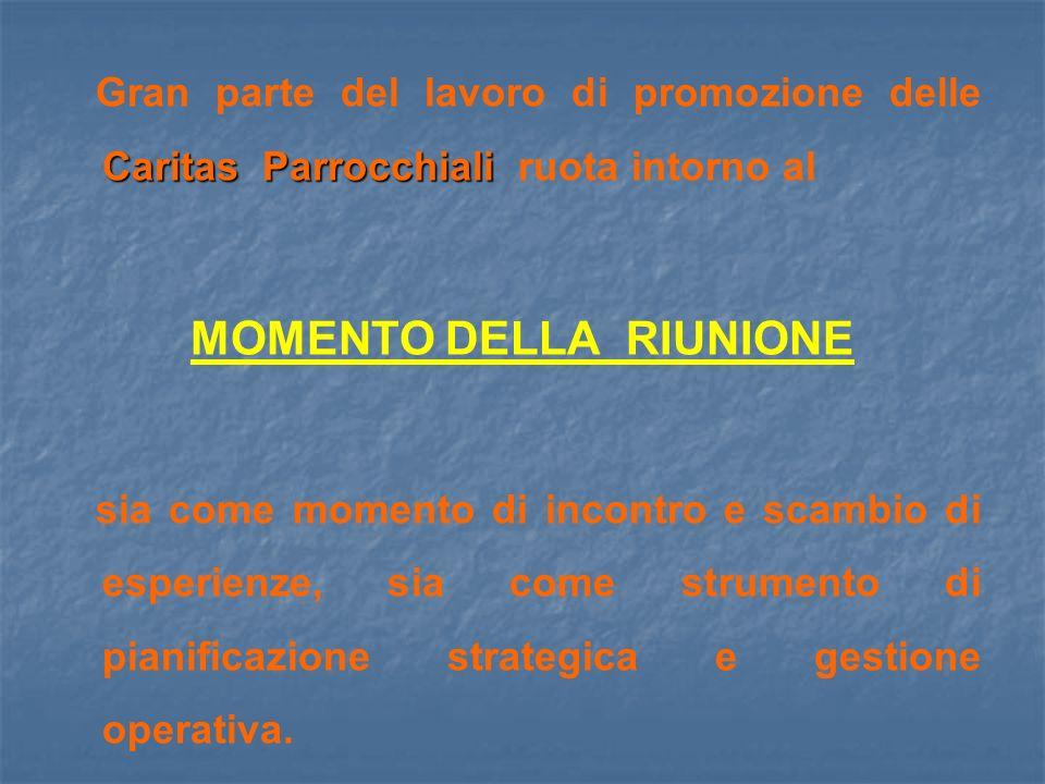 MOMENTO DELLA RIUNIONE