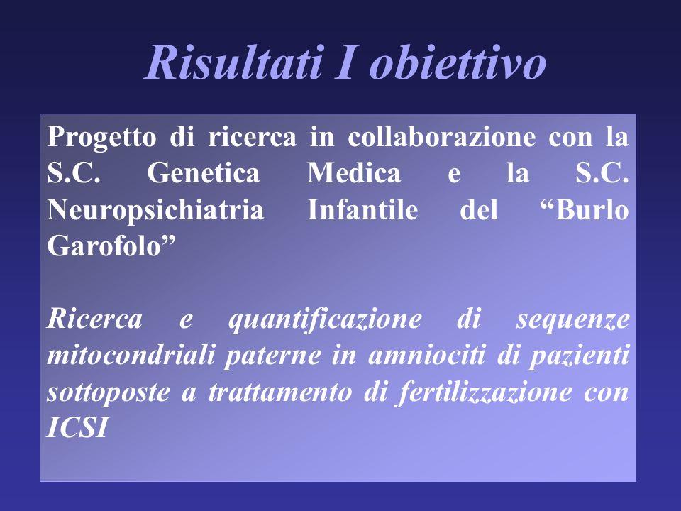 Risultati I obiettivo Progetto di ricerca in collaborazione con la S.C. Genetica Medica e la S.C. Neuropsichiatria Infantile del Burlo Garofolo