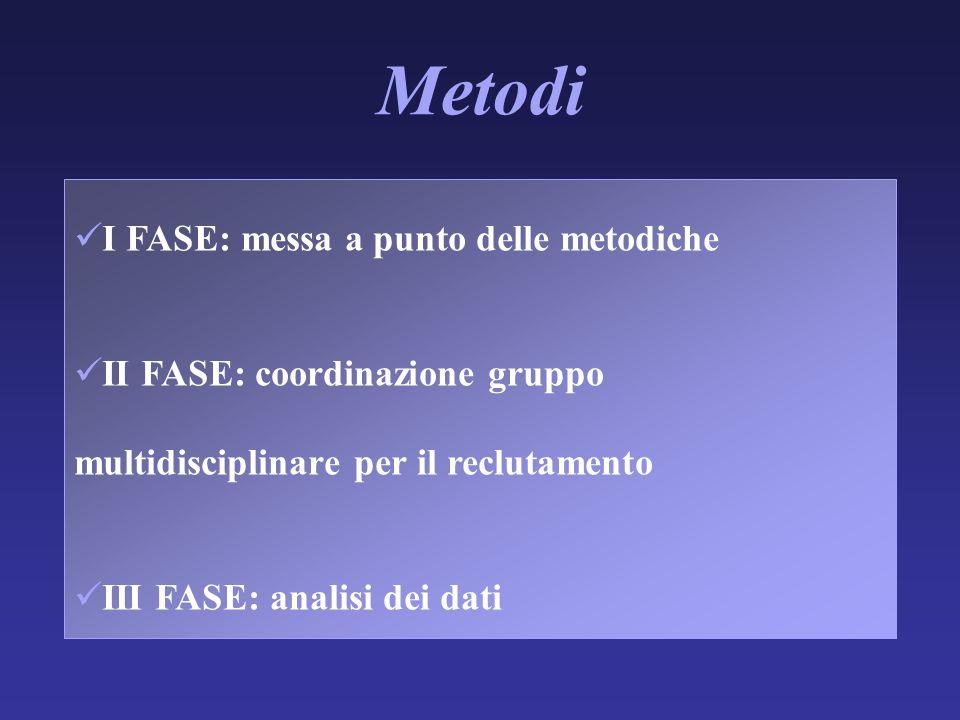 Metodi I FASE: messa a punto delle metodiche