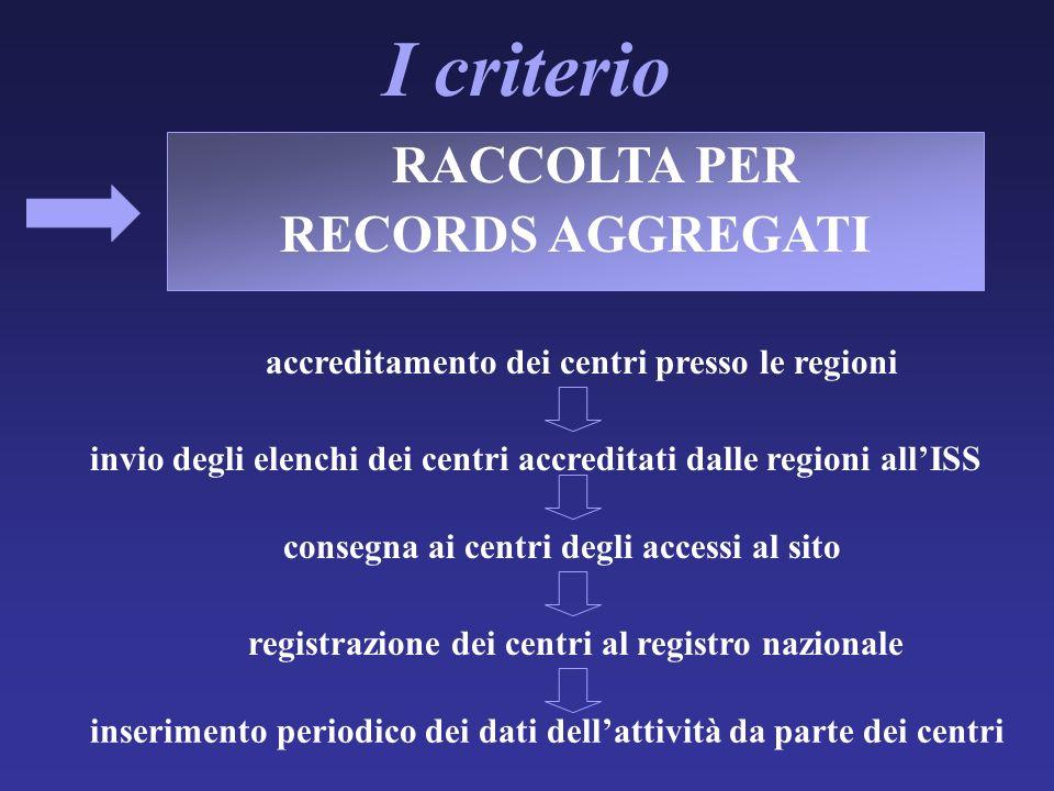 I criterio RECORDS AGGREGATI RACCOLTA PER