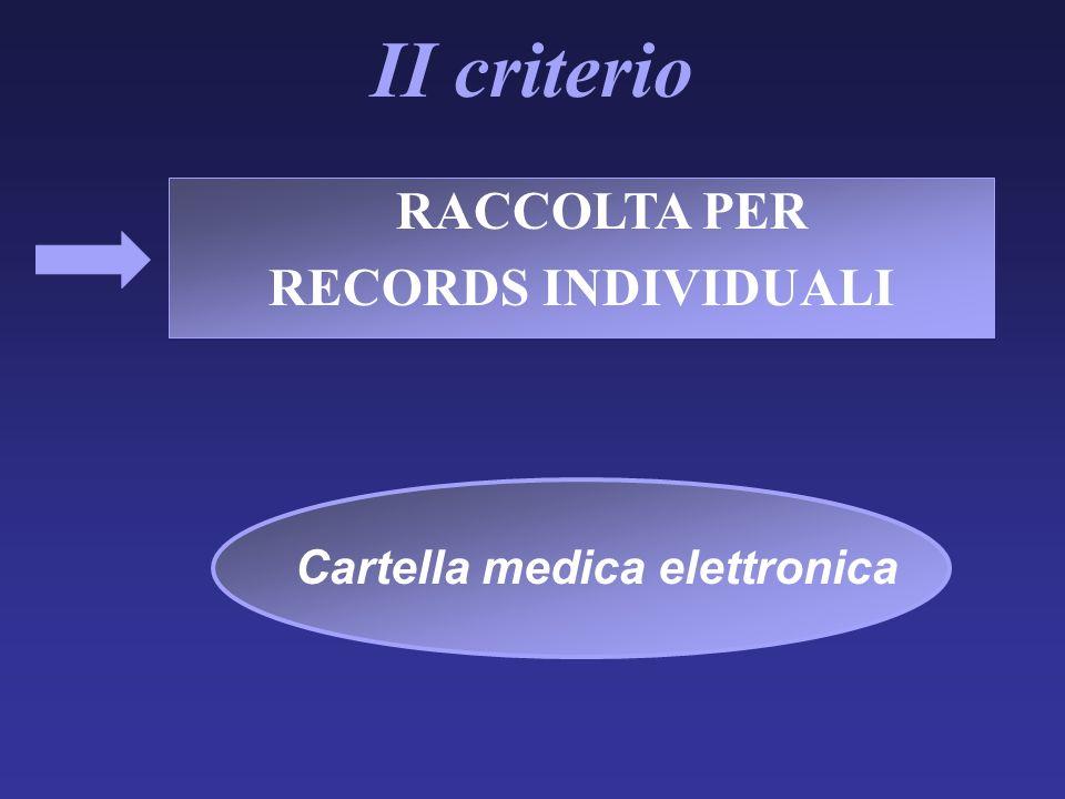 II criterio RECORDS INDIVIDUALI Cartella medica elettronica