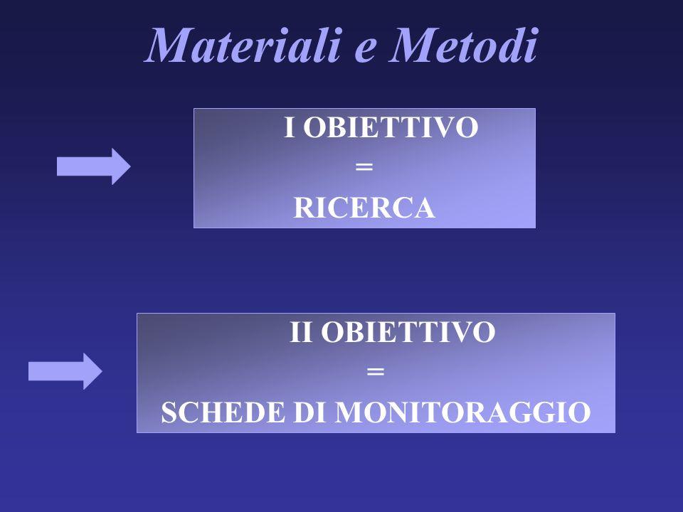 SCHEDE DI MONITORAGGIO