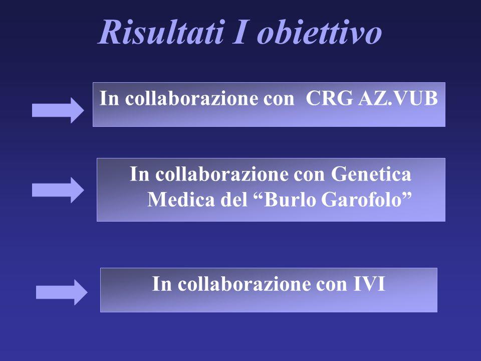 Risultati I obiettivo In collaborazione con CRG AZ.VUB