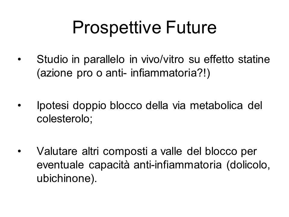 Prospettive Future Studio in parallelo in vivo/vitro su effetto statine (azione pro o anti- infiammatoria !)
