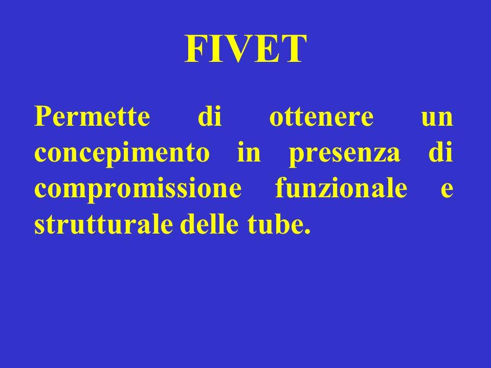 FIVET Permette di ottenere un concepimento in presenza di compromissione funzionale e strutturale delle tube.