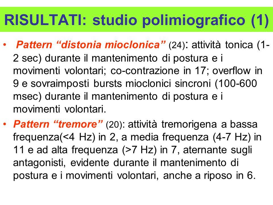 RISULTATI: studio polimiografico (1)