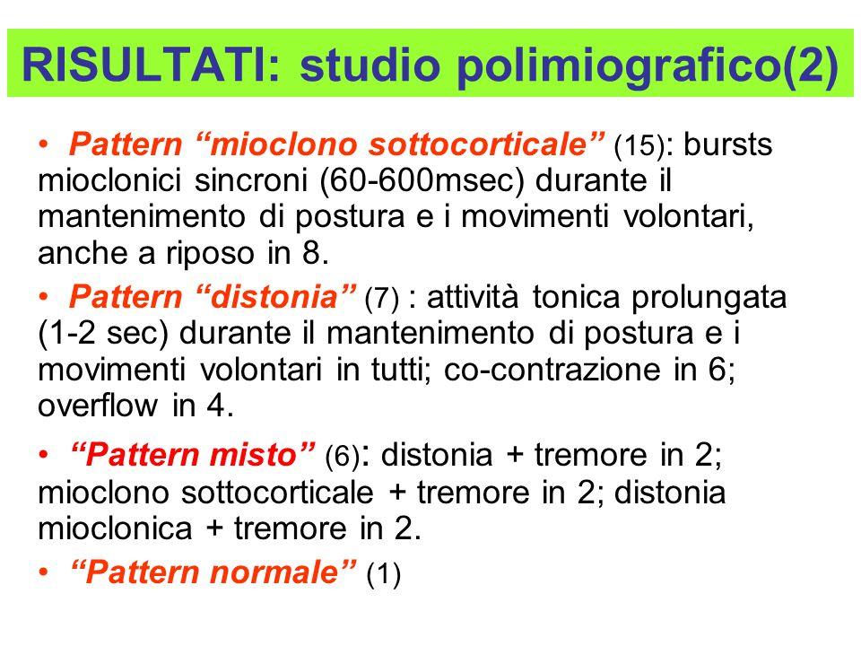 RISULTATI: studio polimiografico(2)