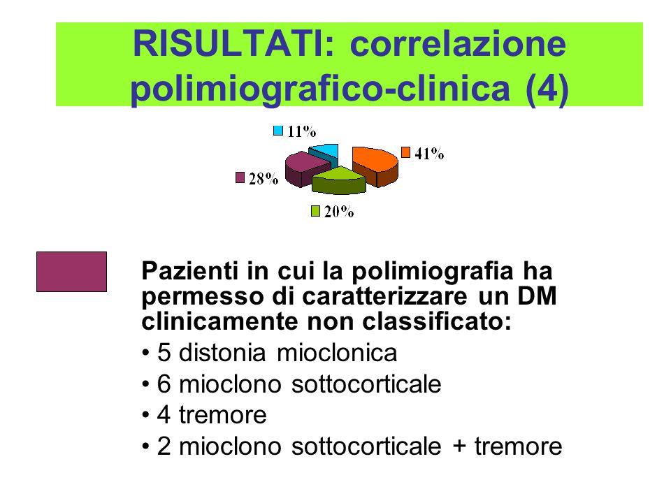 RISULTATI: correlazione polimiografico-clinica (4)