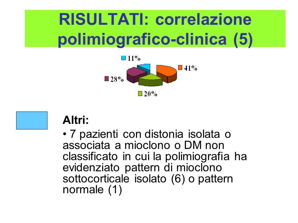 RISULTATI: correlazione polimiografico-clinica (5)