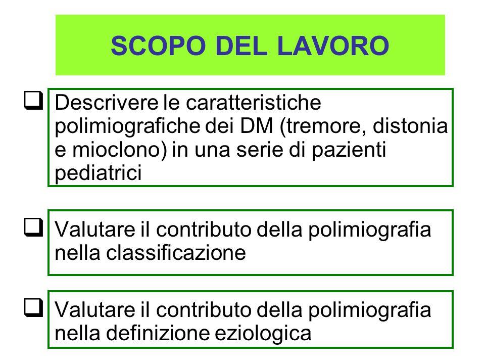 SCOPO DEL LAVORO Descrivere le caratteristiche polimiografiche dei DM (tremore, distonia e mioclono) in una serie di pazienti pediatrici.