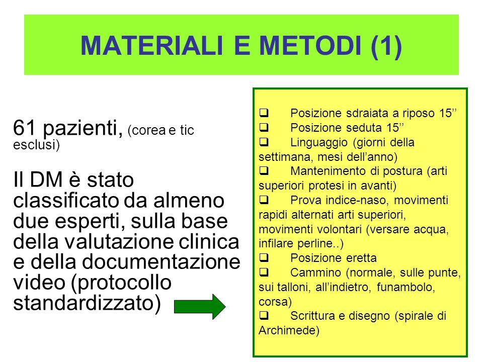 MATERIALI E METODI (1) 61 pazienti, (corea e tic esclusi)