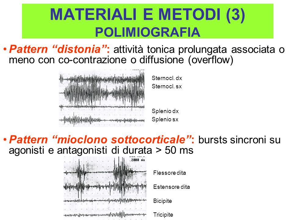 MATERIALI E METODI (3) POLIMIOGRAFIA