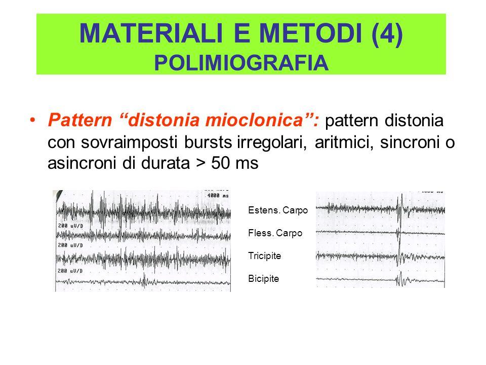 MATERIALI E METODI (4) POLIMIOGRAFIA