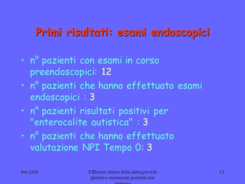 Primi risultati: esami endoscopici