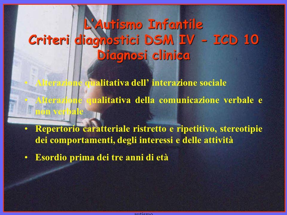 L'Autismo Infantile Criteri diagnostici DSM IV - ICD 10 Diagnosi clinica