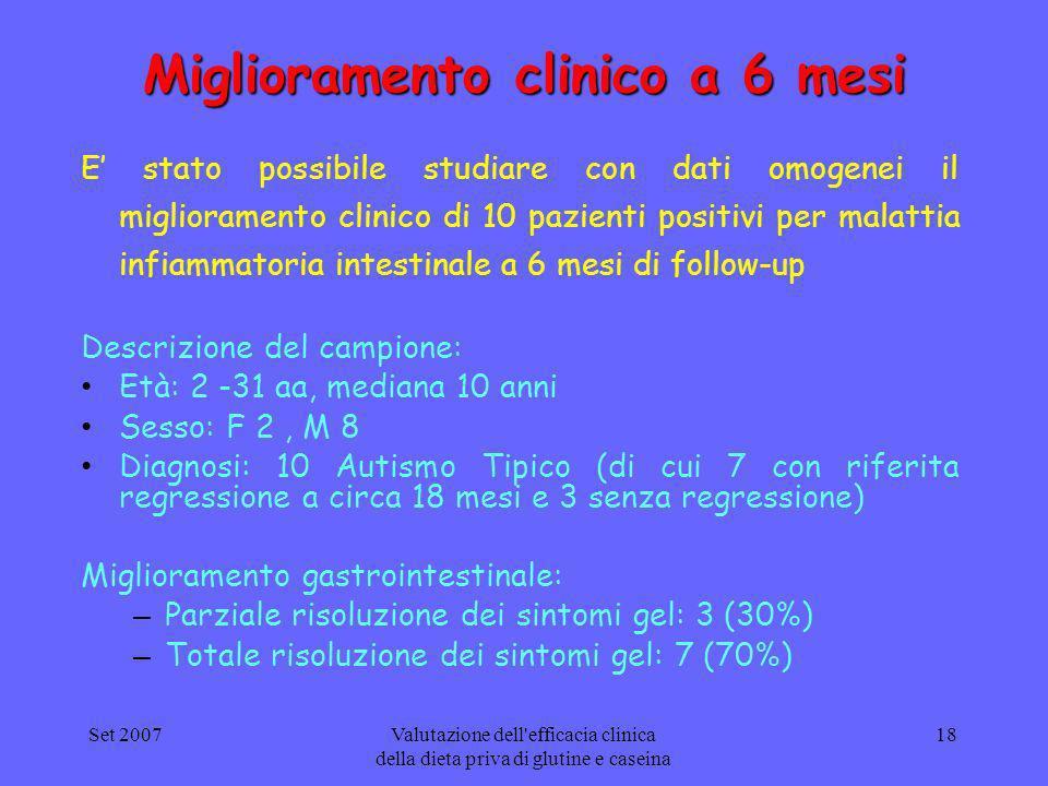 Miglioramento clinico a 6 mesi