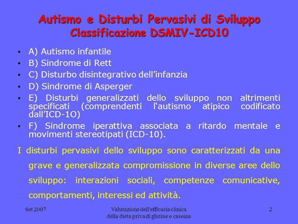 Autismo e Disturbi Pervasivi di Sviluppo Classificazione DSMIV-ICD10