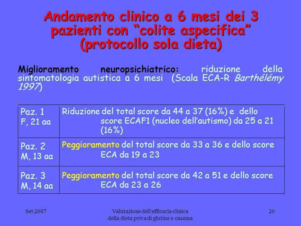 Andamento clinico a 6 mesi dei 3 pazienti con colite aspecifica (protocollo sola dieta)