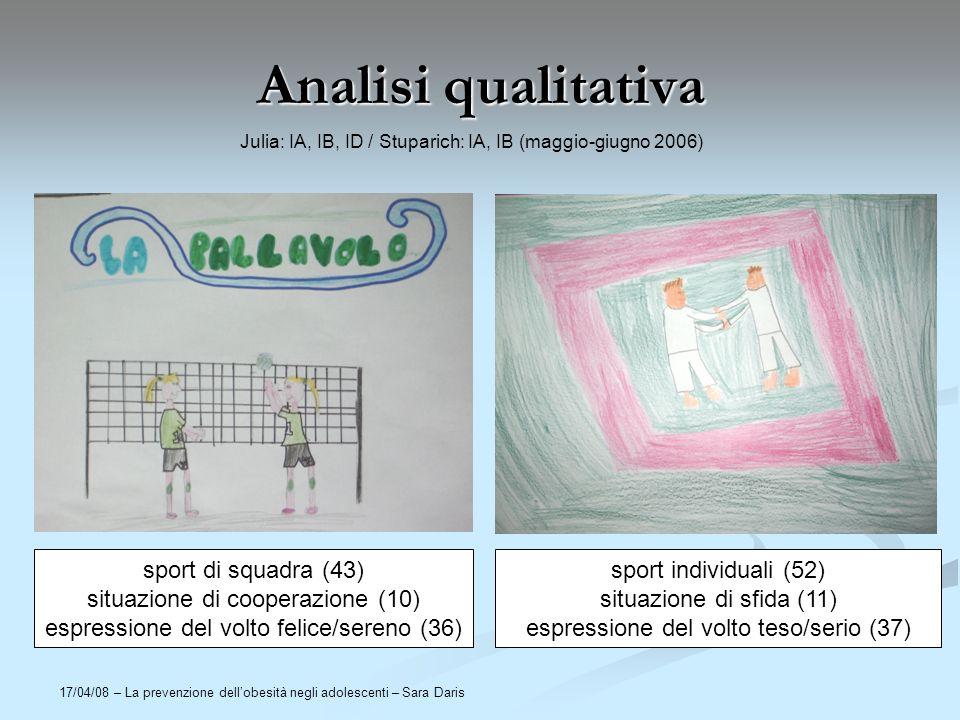 Analisi qualitativa sport di squadra (43)
