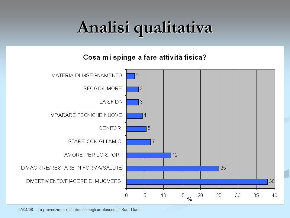Analisi qualitativa 17/04/08 – La prevenzione dell'obesità negli adolescenti – Sara Daris