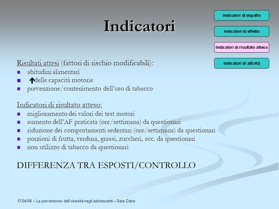 Indicatori DIFFERENZA TRA ESPOSTI/CONTROLLO