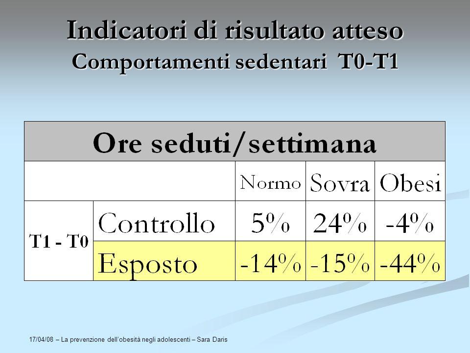 Indicatori di risultato atteso Comportamenti sedentari T0-T1