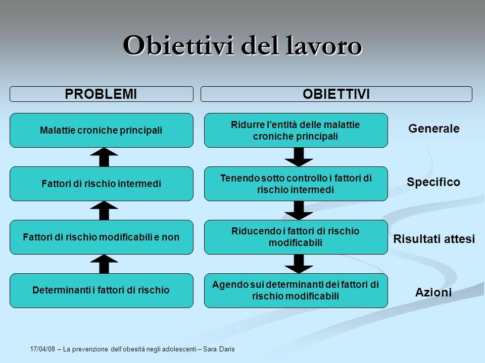 Obiettivi del lavoro PROBLEMI OBIETTIVI Generale Specifico