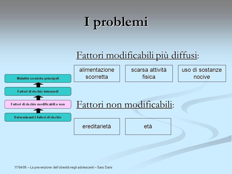 I problemi Fattori modificabili più diffusi: Fattori non modificabili: