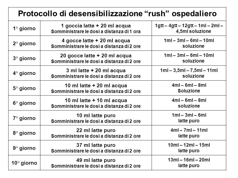 Protocollo di desensibilizzazione rush ospedaliero
