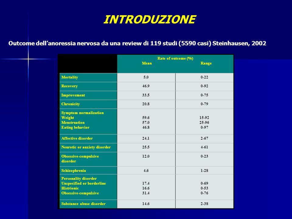 INTRODUZIONE Outcome dell'anoressia nervosa da una review di 119 studi (5590 casi) Steinhausen, 2002.