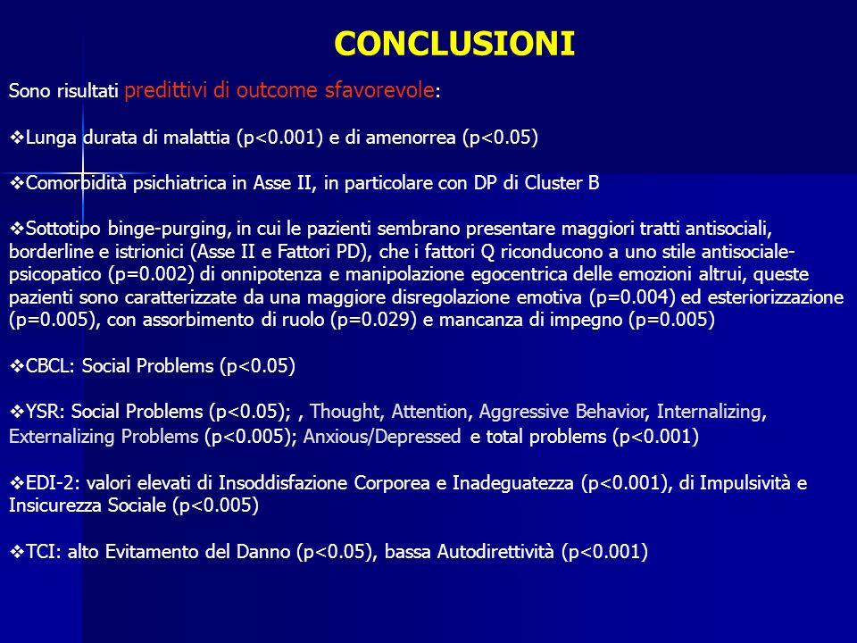 CONCLUSIONI Sono risultati predittivi di outcome sfavorevole: