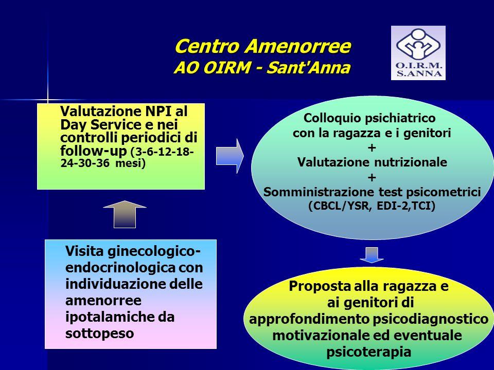 Centro Amenorree AO OIRM - Sant Anna