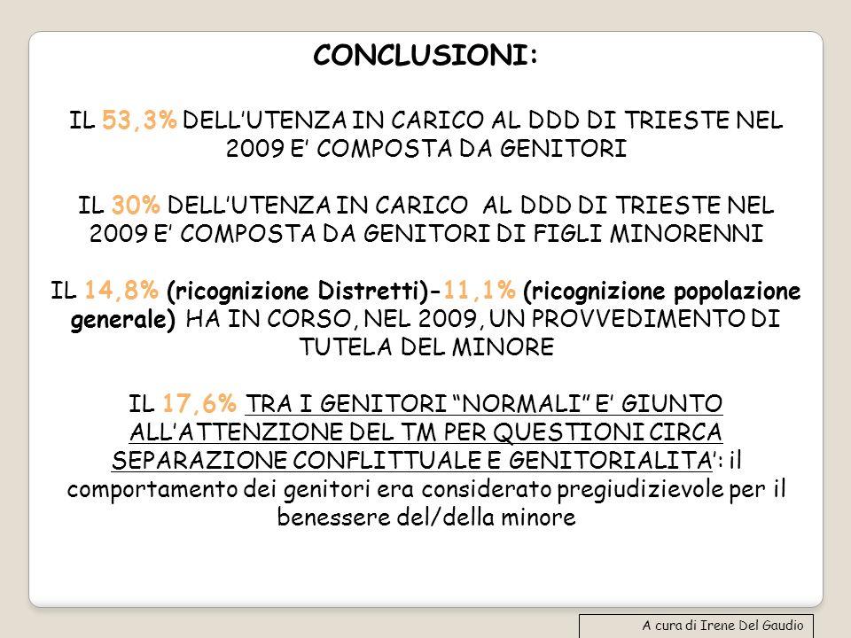 CONCLUSIONI: IL 53,3% DELL'UTENZA IN CARICO AL DDD DI TRIESTE NEL 2009 E' COMPOSTA DA GENITORI.