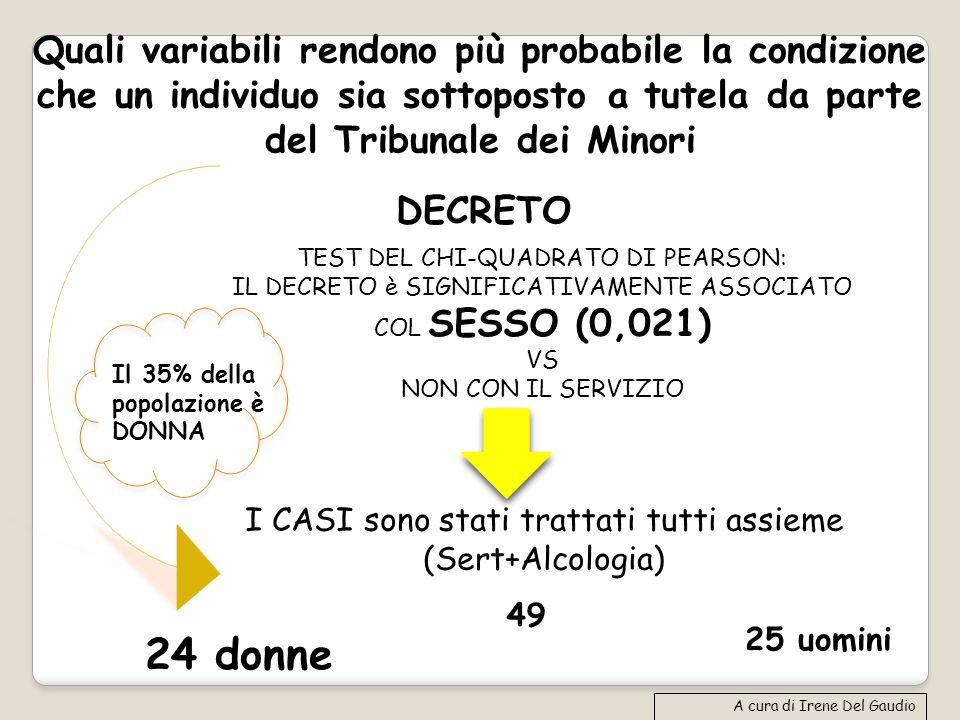 Quali variabili rendono più probabile la condizione che un individuo sia sottoposto a tutela da parte del Tribunale dei Minori