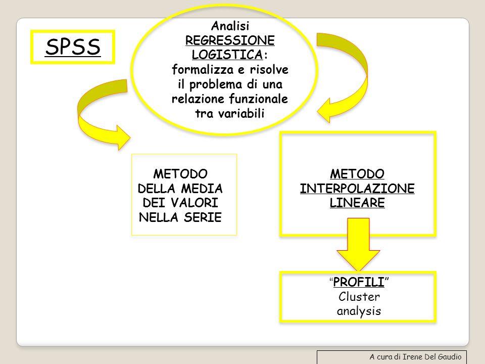Analisi REGRESSIONE LOGISTICA: formalizza e risolve il problema di una relazione funzionale tra variabili.