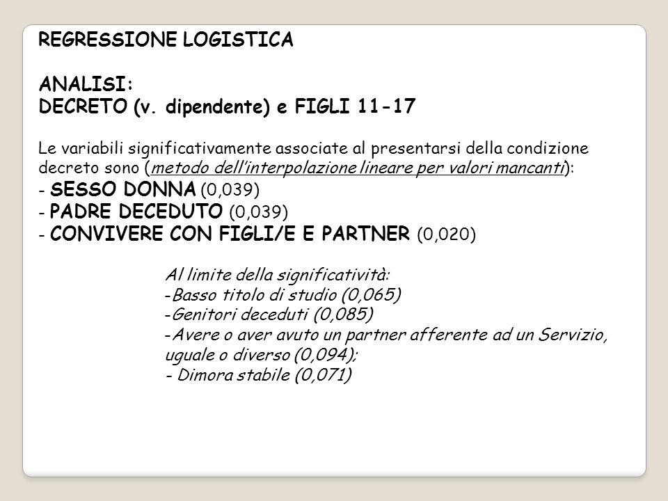 REGRESSIONE LOGISTICA ANALISI: DECRETO (v. dipendente) e FIGLI 11-17