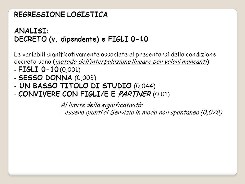 REGRESSIONE LOGISTICA ANALISI: DECRETO (v. dipendente) e FIGLI 0-10