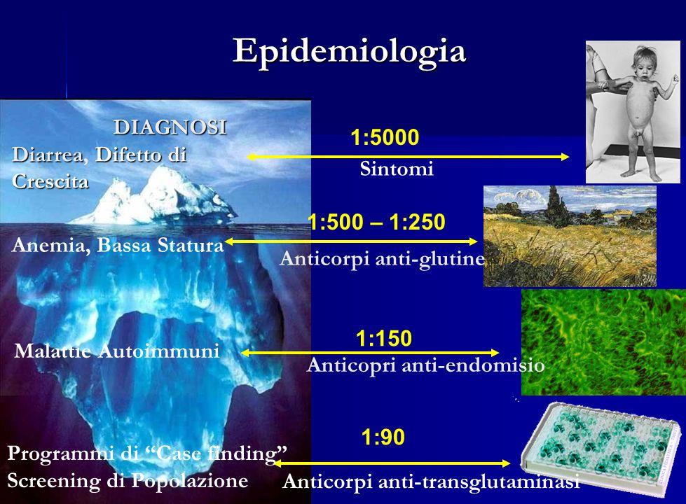 Epidemiologia DIAGNOSI 1:5000 Diarrea, Difetto di Crescita Sintomi