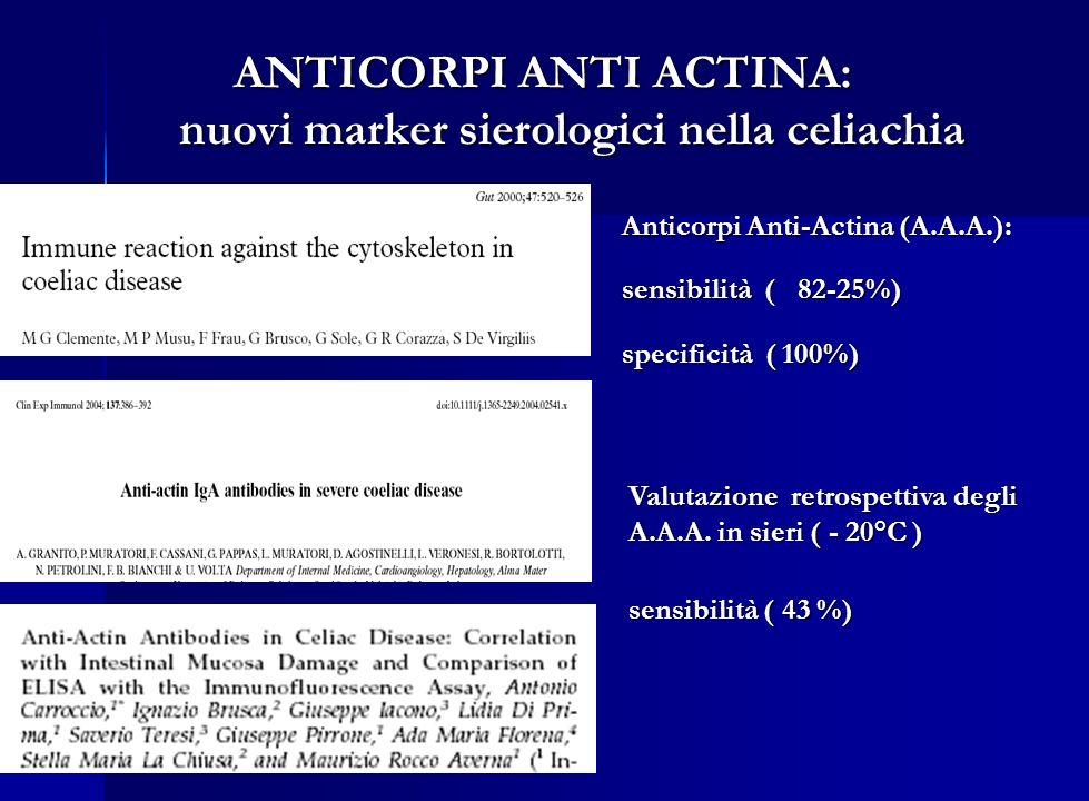 ANTICORPI ANTI ACTINA: nuovi marker sierologici nella celiachia