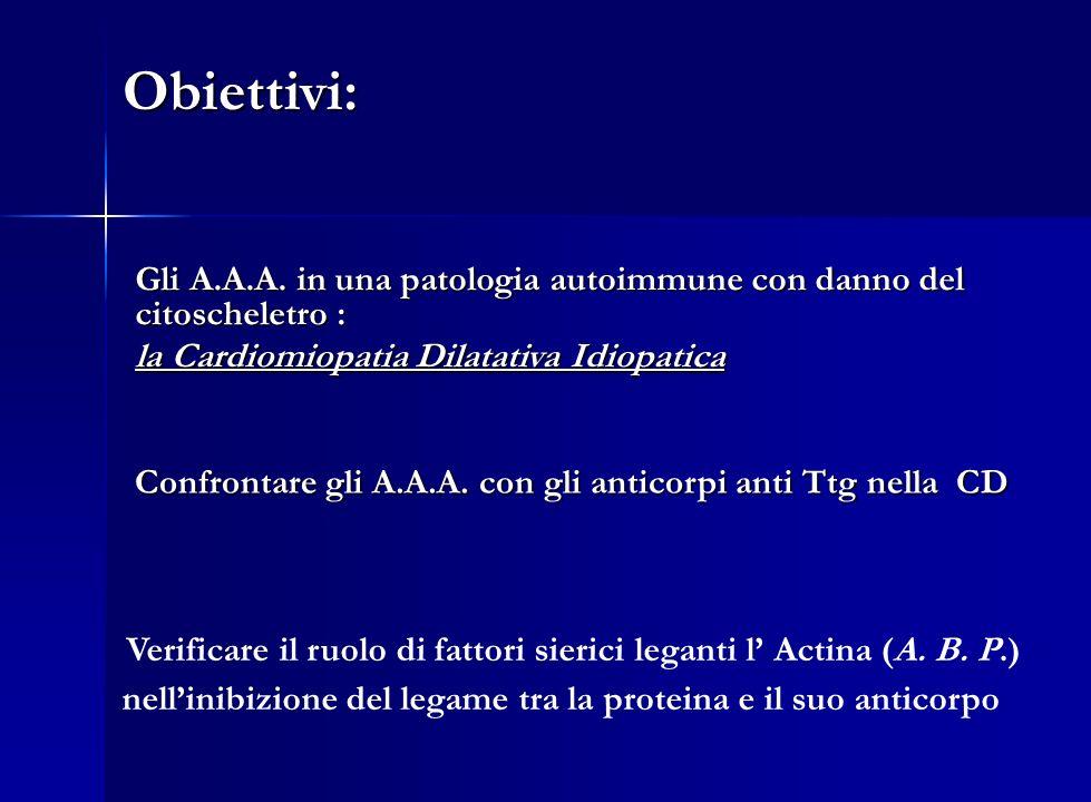 Obiettivi: Gli A.A.A. in una patologia autoimmune con danno del citoscheletro : la Cardiomiopatia Dilatativa Idiopatica.