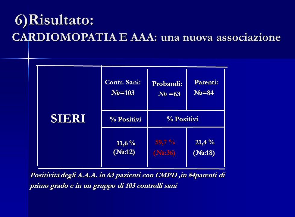 CARDIOMOPATIA E AAA: una nuova associazione