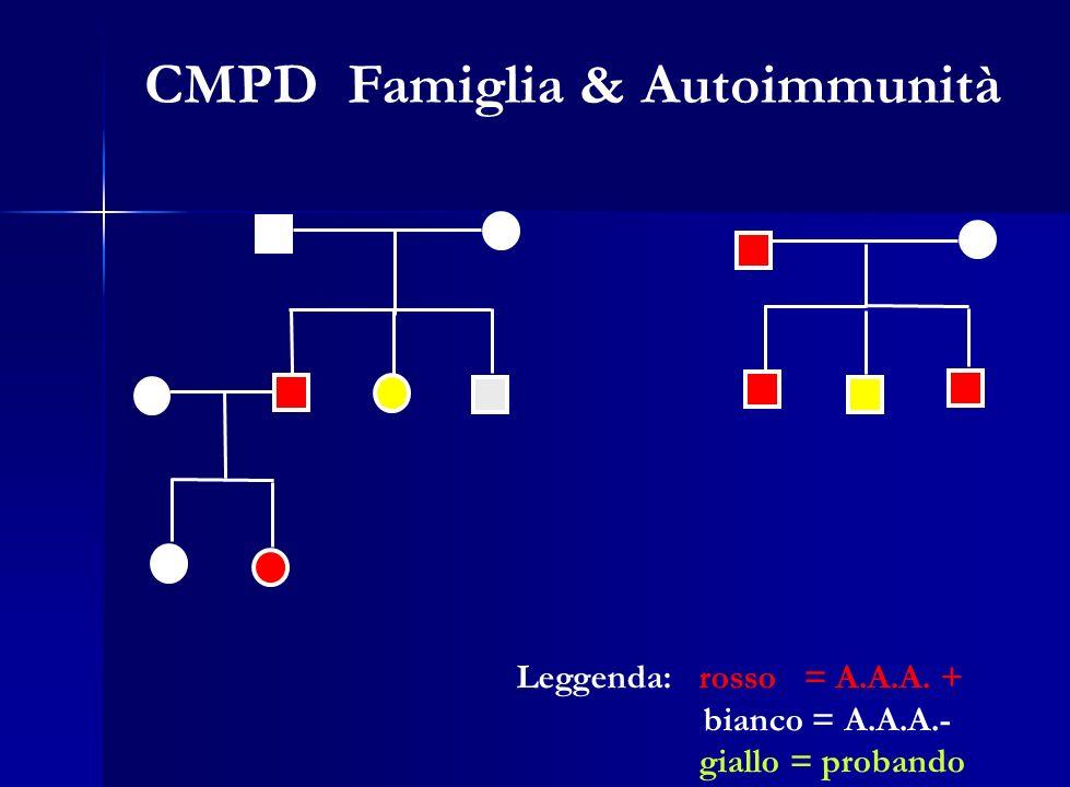 CMPD Famiglia & Autoimmunità