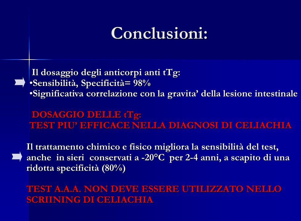 Conclusioni: Il dosaggio degli anticorpi anti tTg: