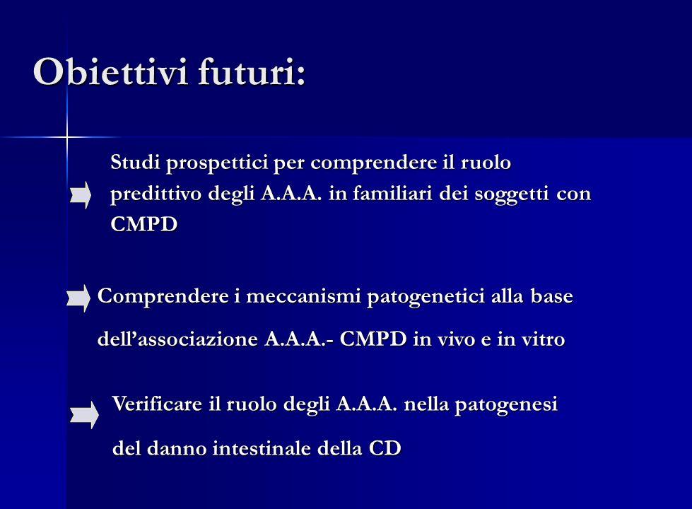 Obiettivi futuri: Studi prospettici per comprendere il ruolo predittivo degli A.A.A. in familiari dei soggetti con CMPD.
