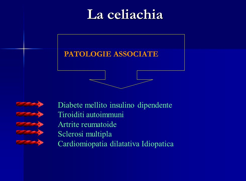 La celiachia PATOLOGIE ASSOCIATE Diabete mellito insulino dipendente