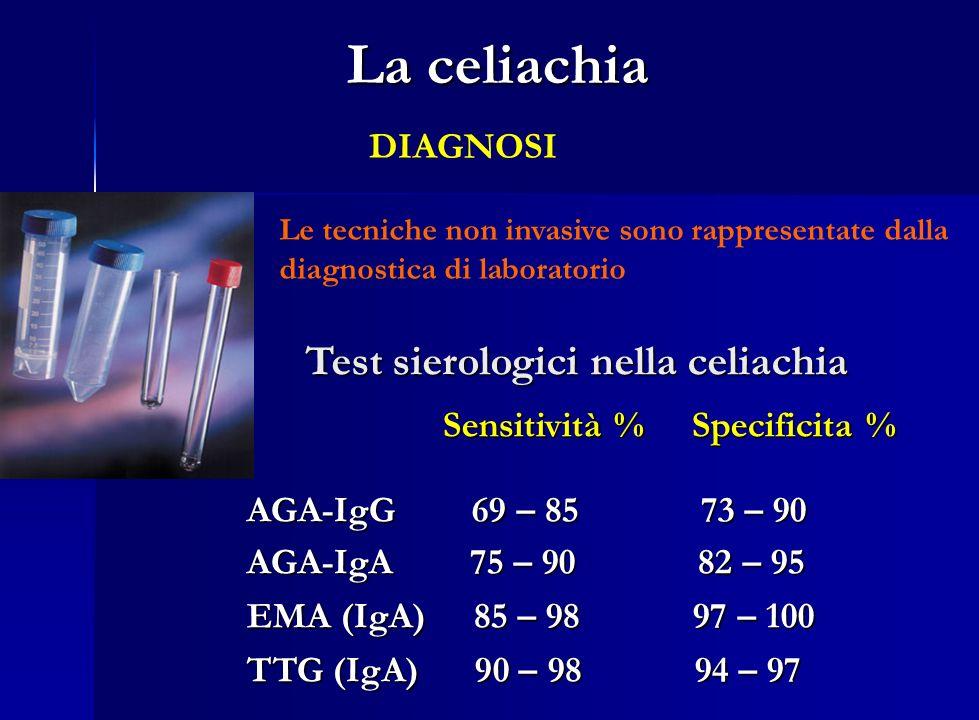 Test sierologici nella celiachia