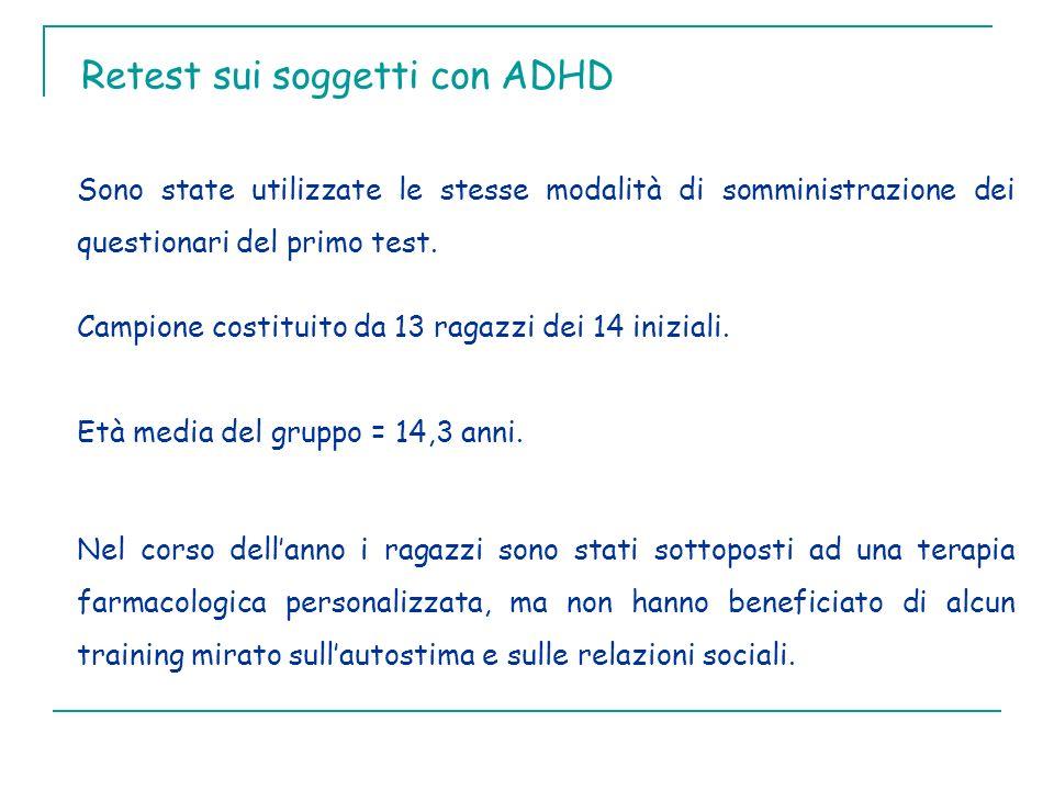Retest sui soggetti con ADHD