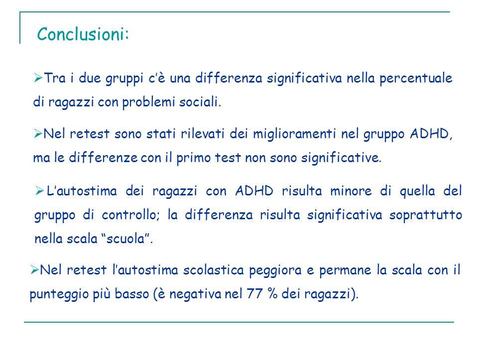 Conclusioni: Tra i due gruppi c'è una differenza significativa nella percentuale di ragazzi con problemi sociali.