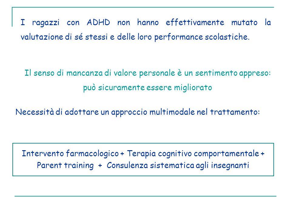 I ragazzi con ADHD non hanno effettivamente mutato la valutazione di sé stessi e delle loro performance scolastiche.