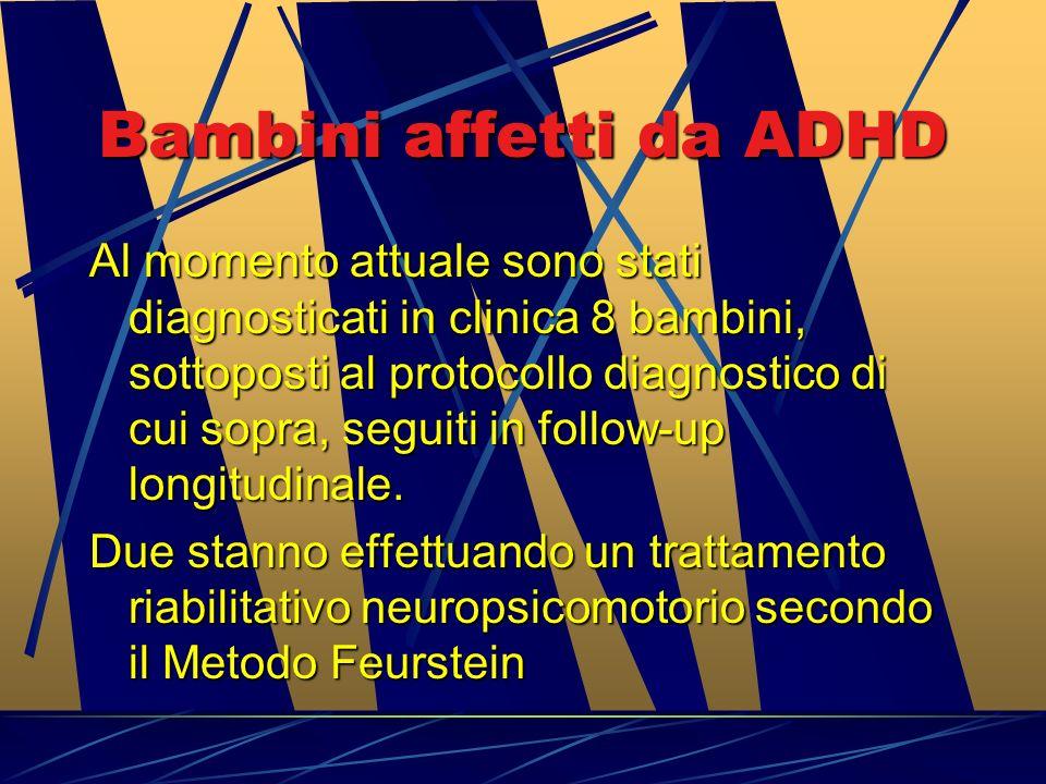 Bambini affetti da ADHD
